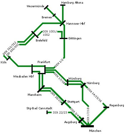 DDt network 1946